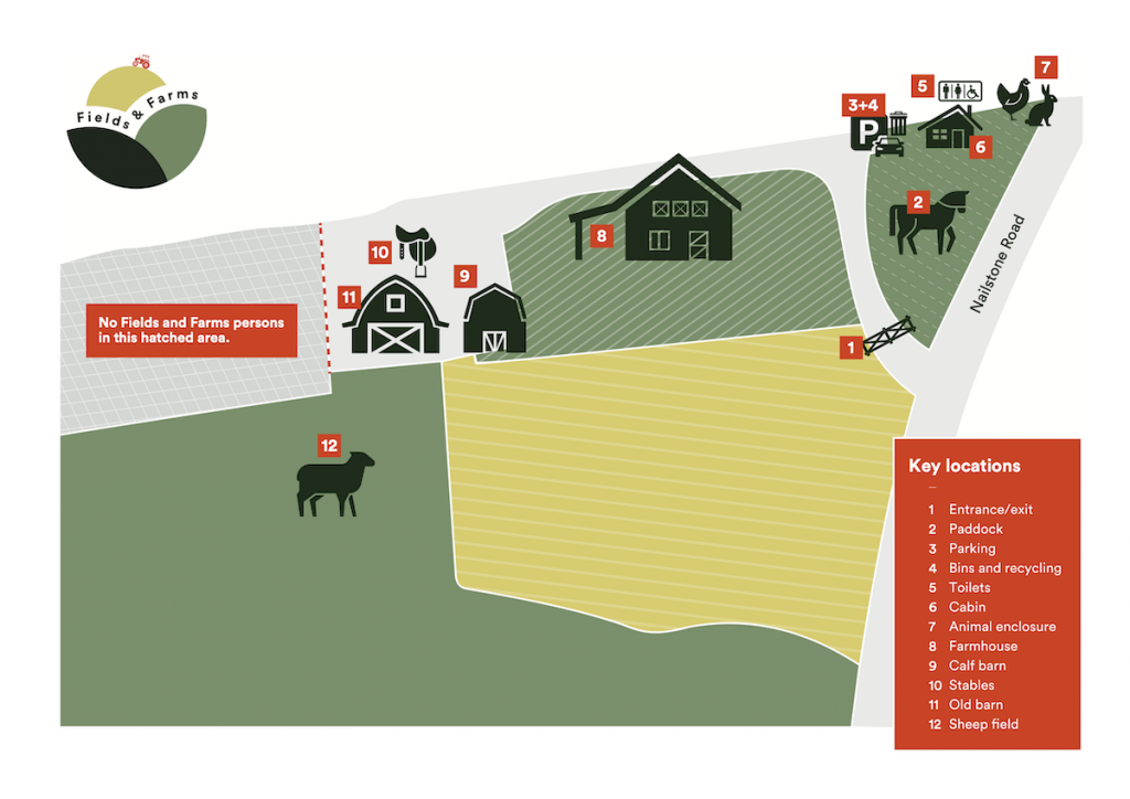 Fields and Farms | Farm site map